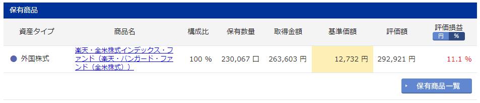 iDeCo 楽天証券 楽天VTI実績 1年4ヶ月目