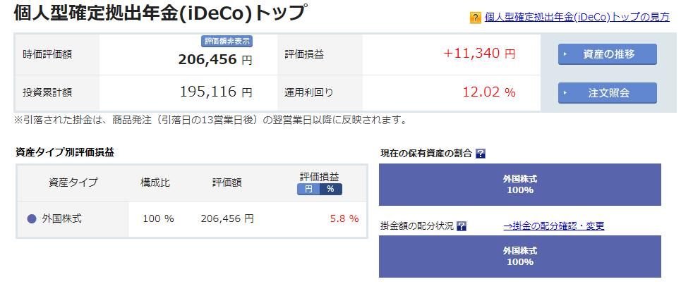 iDeCo 楽天証券 実績 1年1ヶ月目