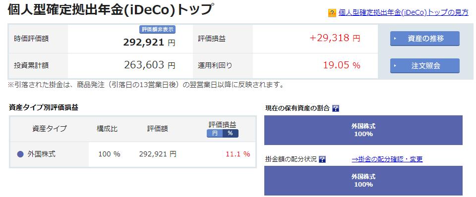iDeCo 楽天証券 実績 1年4ヶ月目