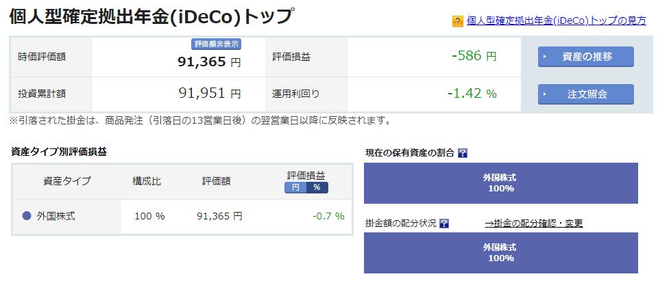 iDeCo 楽天証券 実績 8ヶ月目