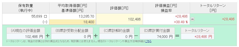 楽天カード決済投資 楽天VTI実績 2年9ヶ月目②