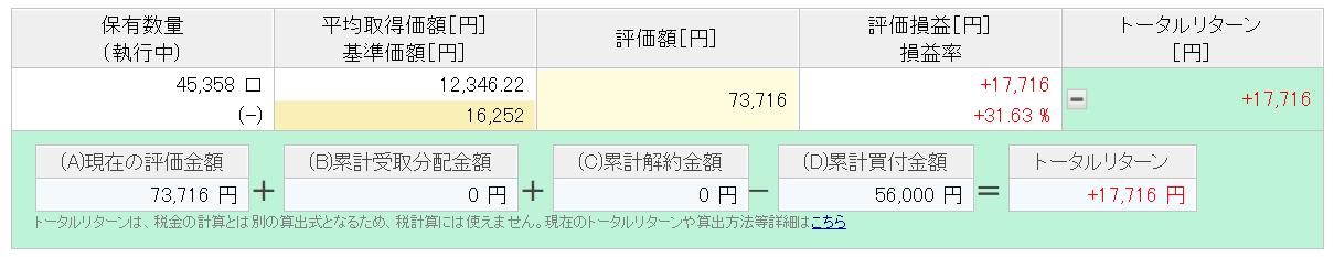 楽天カード決済投資 楽天VTI実績 2年4ヶ月目②