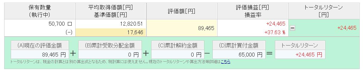 楽天カード決済投資 楽天VTI実績 2年7ヶ月目②