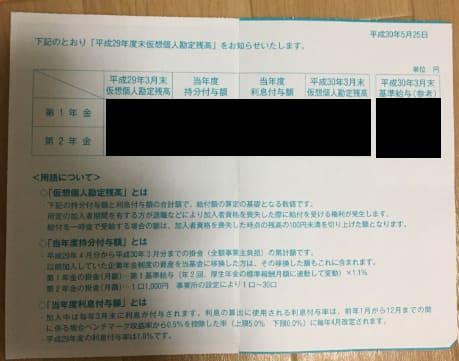 日本ITソフトウェア企業年金基金 中身