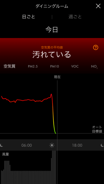 Dyson Pure Hot+Cool HP04⑧