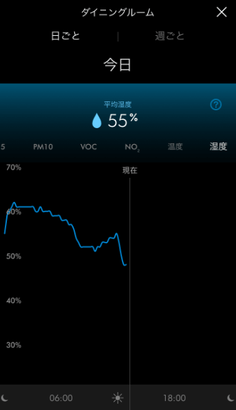 Dyson Pure Hot+Cool HP04⑩